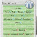 Spielbericht FCZ-FCSG 1-3 - 02.04.2013