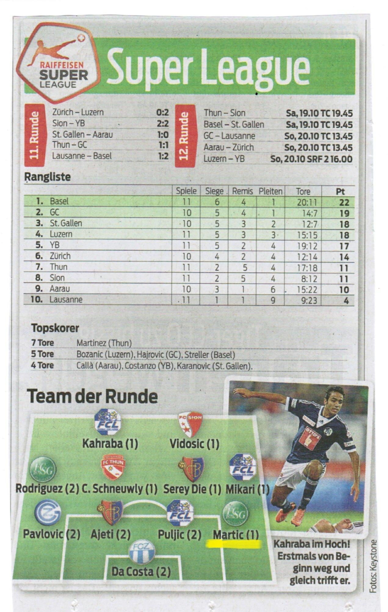 Team der Runde  - Blick 07.10.2013