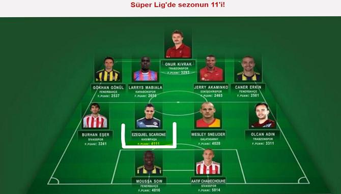 Lig TV - Team der Saison 2013-2014 - Website